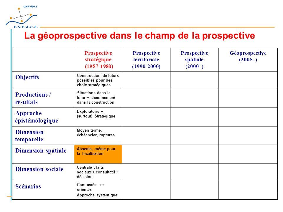 La géoprospective dans le champ de la prospective