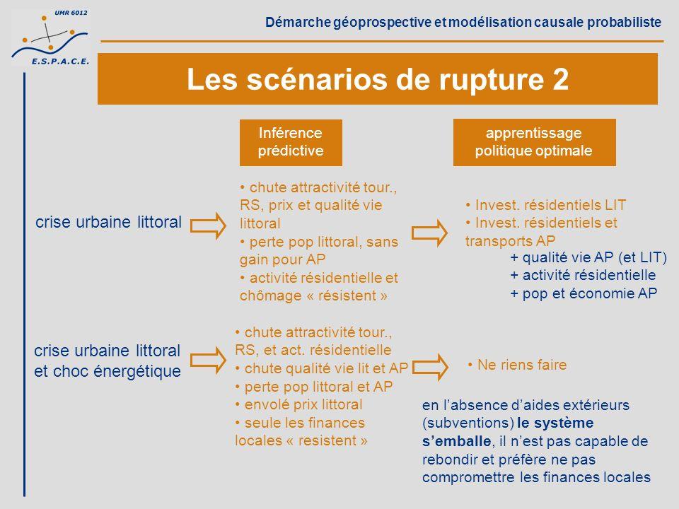 Les scénarios de rupture 2
