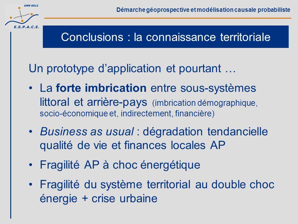 Conclusions : la connaissance territoriale