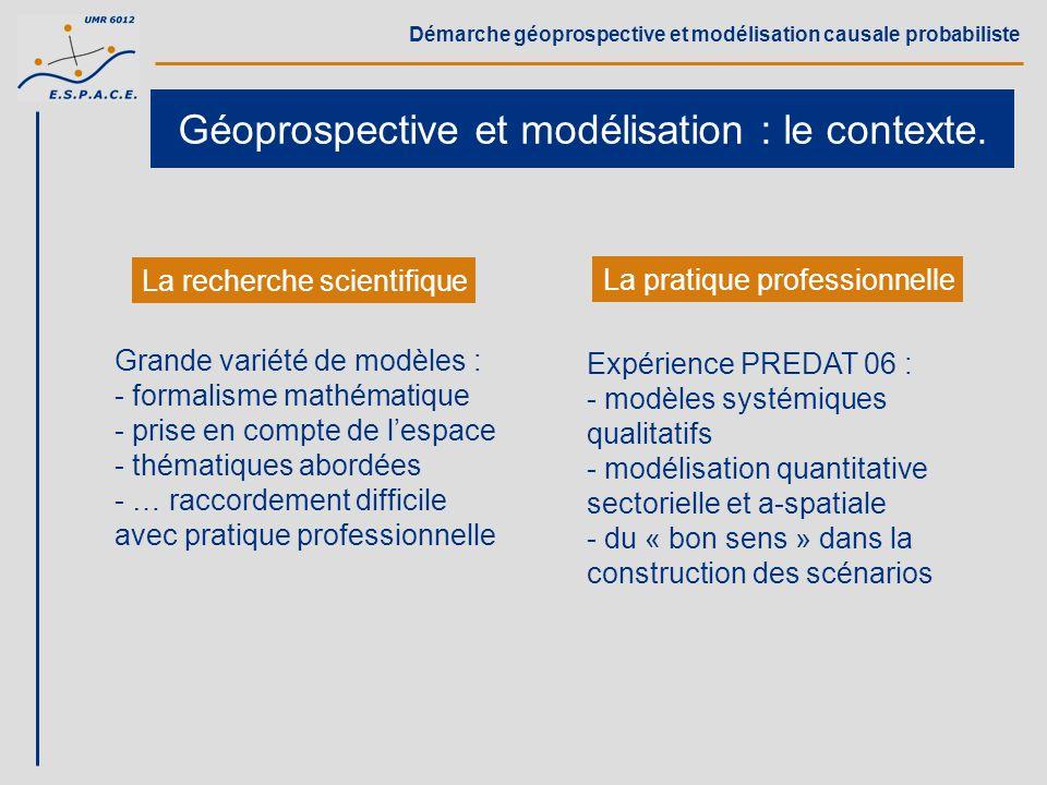 Géoprospective et modélisation : le contexte.