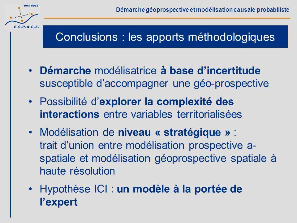 Conclusions : les apports méthodologiques