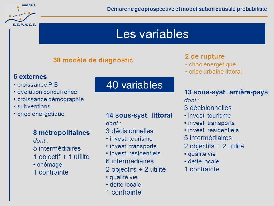 Les variables 40 variables 2 de rupture 38 modèle de diagnostic