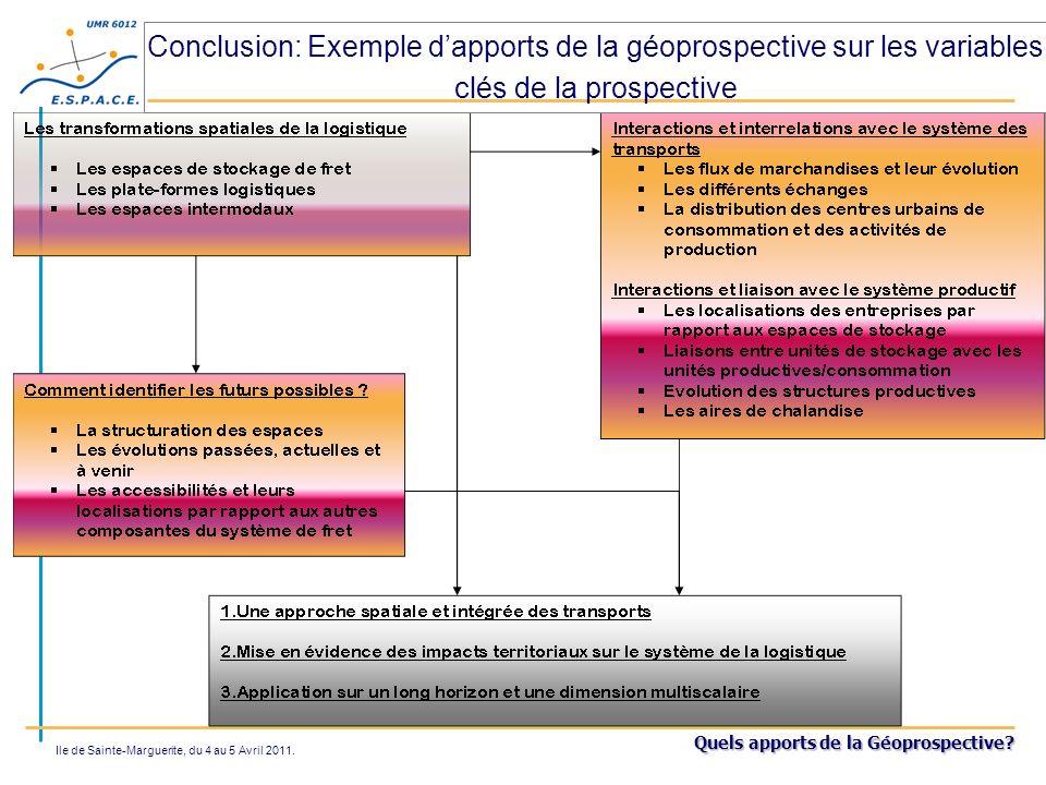 Conclusion: Exemple d'apports de la géoprospective sur les variables