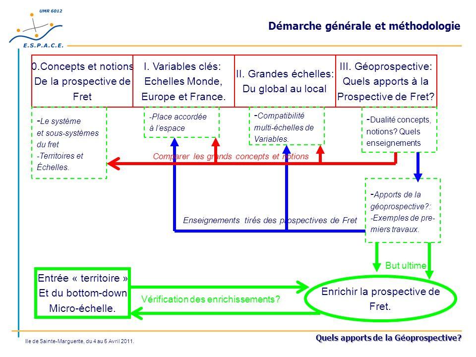 Démarche générale et méthodologie