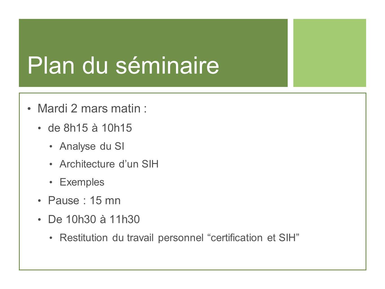 Plan du séminaire Mardi 2 mars matin : de 8h15 à 10h15 Pause : 15 mn