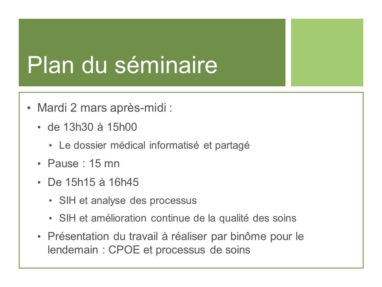 Plan du séminaire Mardi 2 mars après-midi : de 13h30 à 15h00
