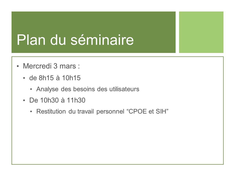 Plan du séminaire Mercredi 3 mars : de 8h15 à 10h15 De 10h30 à 11h30