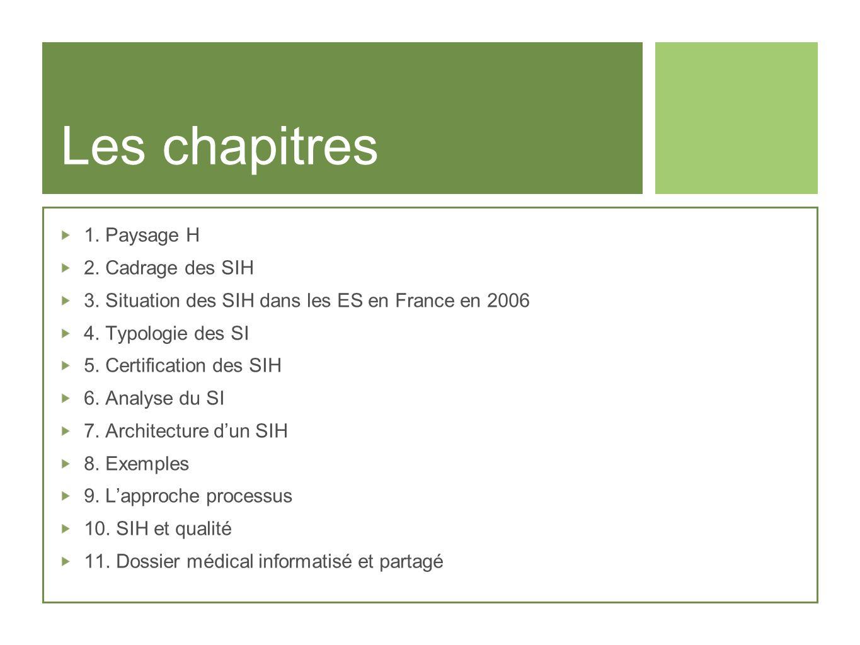 Les chapitres 1. Paysage H 2. Cadrage des SIH