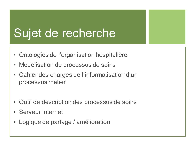 Sujet de recherche Ontologies de l'organisation hospitalière