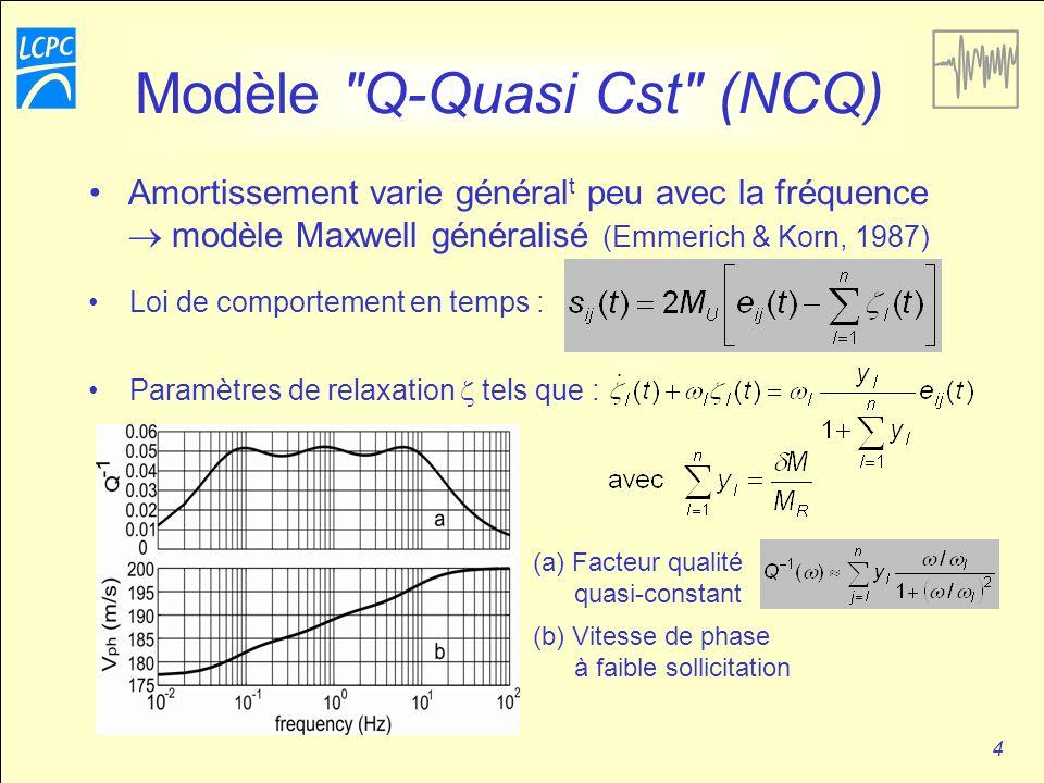 Modèle Q-Quasi Cst (NCQ)