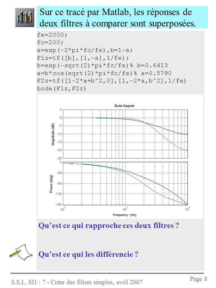 Sur ce tracé par Matlab, les réponses de deux filtres à comparer sont superposées.