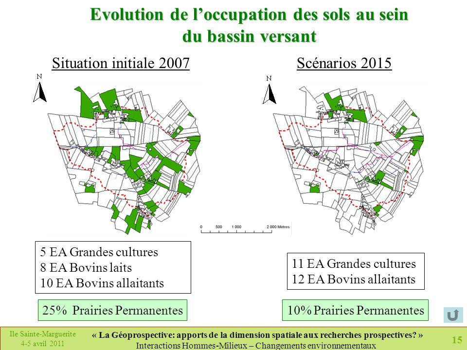 Evolution de l'occupation des sols au sein du bassin versant