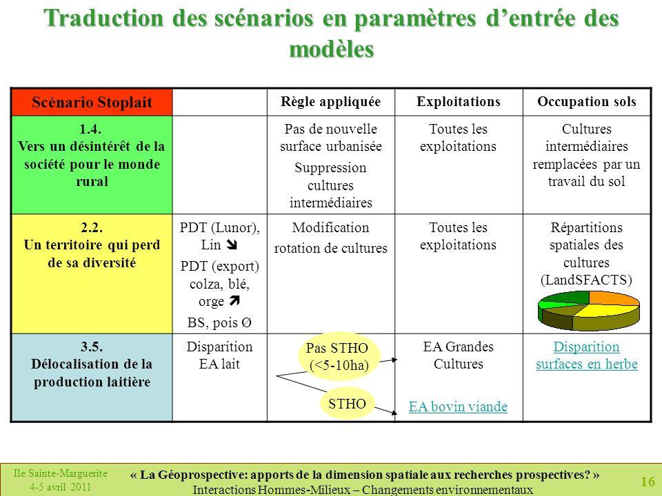 Traduction des scénarios en paramètres d'entrée des modèles