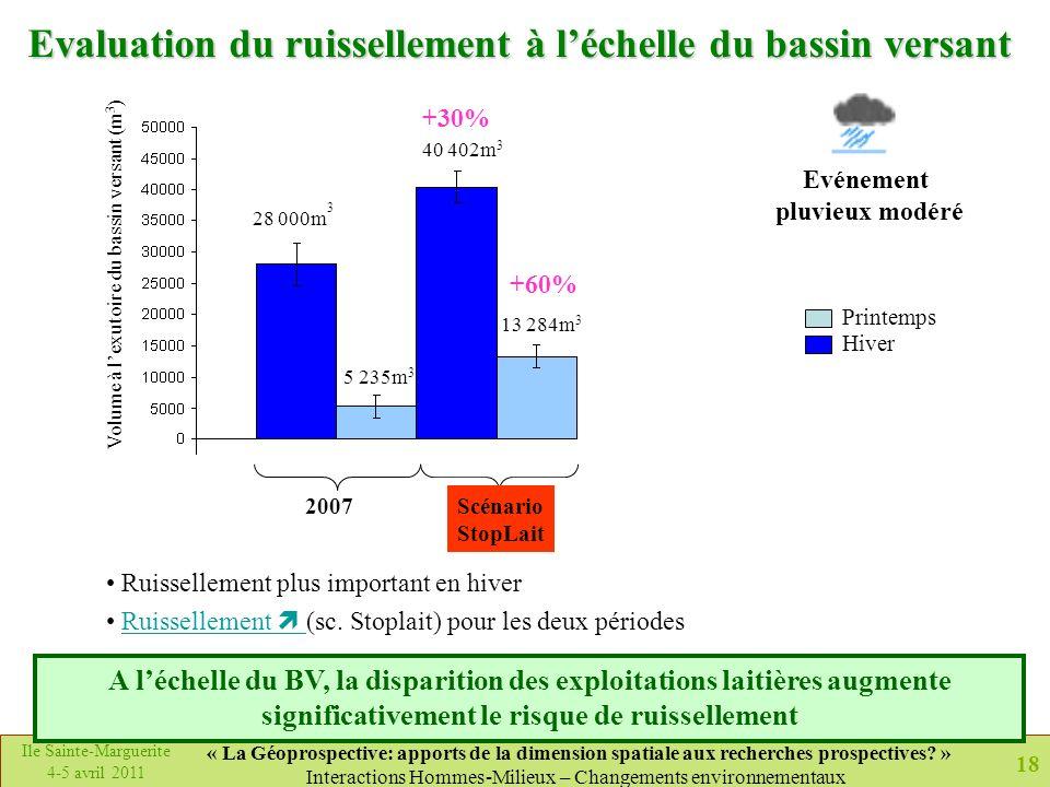 Evaluation du ruissellement à l'échelle du bassin versant