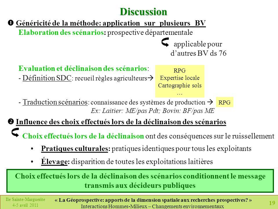 Discussion  Généricité de la méthode: application sur plusieurs BV