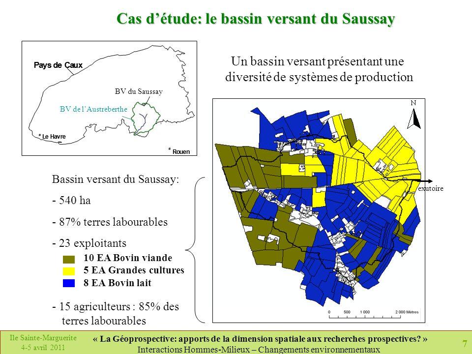 Cas d'étude: le bassin versant du Saussay