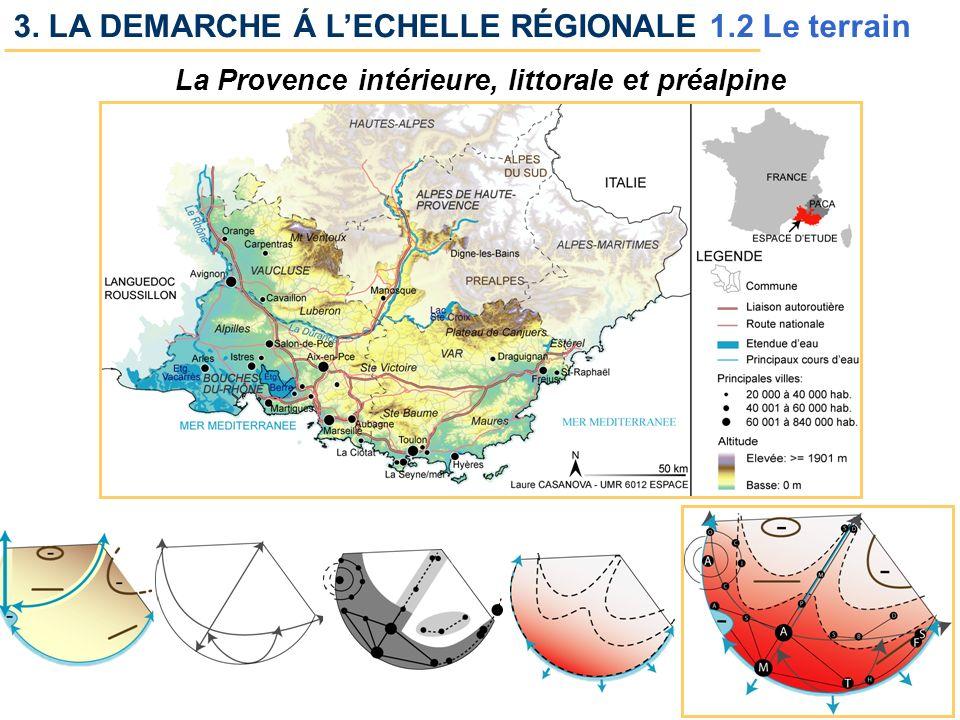 La Provence intérieure, littorale et préalpine