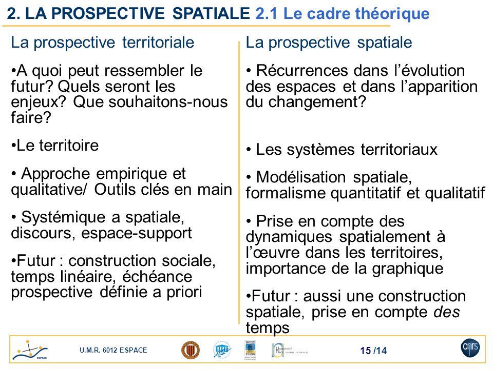 2. LA PROSPECTIVE SPATIALE 2.1 Le cadre théorique