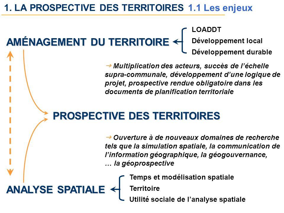 1. LA PROSPECTIVE DES TERRITOIRES 1.1 Les enjeux