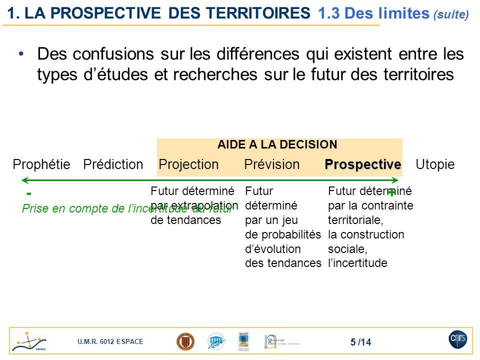 1. LA PROSPECTIVE DES TERRITOIRES 1.3 Des limites (suite)