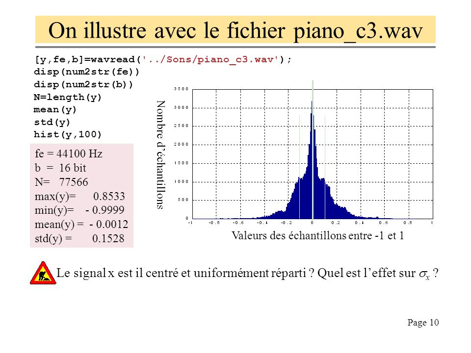 On illustre avec le fichier piano_c3.wav