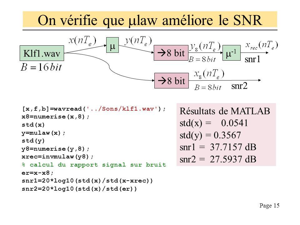 On vérifie que mlaw améliore le SNR