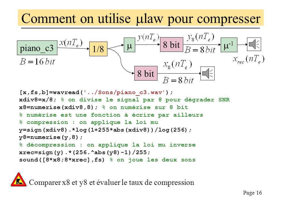 Comment on utilise mlaw pour compresser