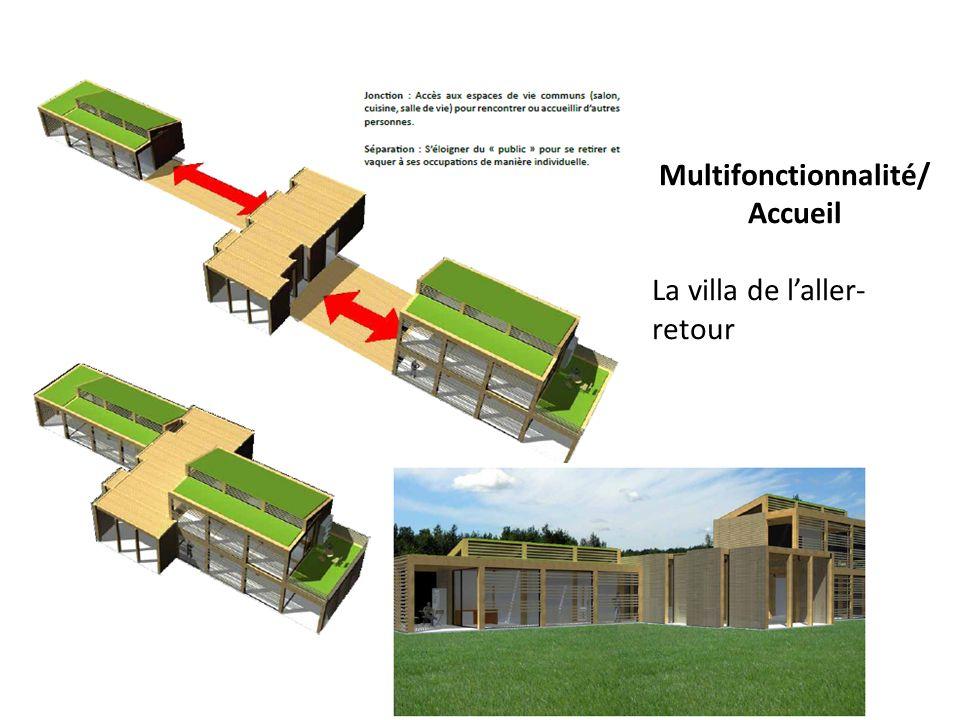 Multifonctionnalité/ Accueil