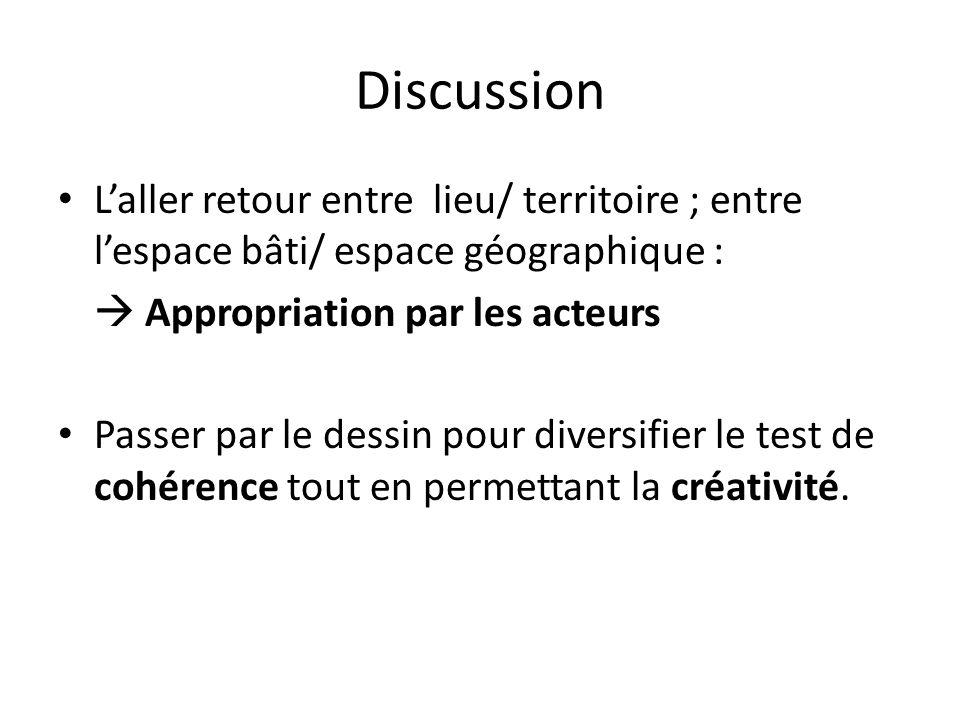 Discussion L'aller retour entre lieu/ territoire ; entre l'espace bâti/ espace géographique :  Appropriation par les acteurs.