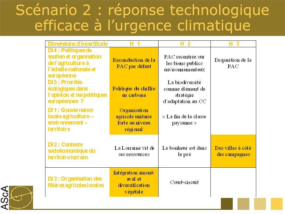 Scénario 2 : réponse technologique efficace à l'urgence climatique