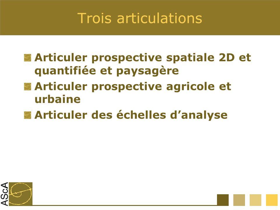 Trois articulations Articuler prospective spatiale 2D et quantifiée et paysagère. Articuler prospective agricole et urbaine.