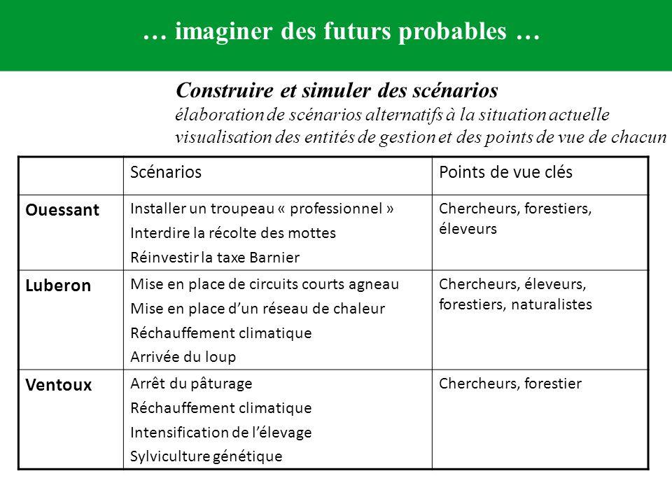 … imaginer des futurs probables …