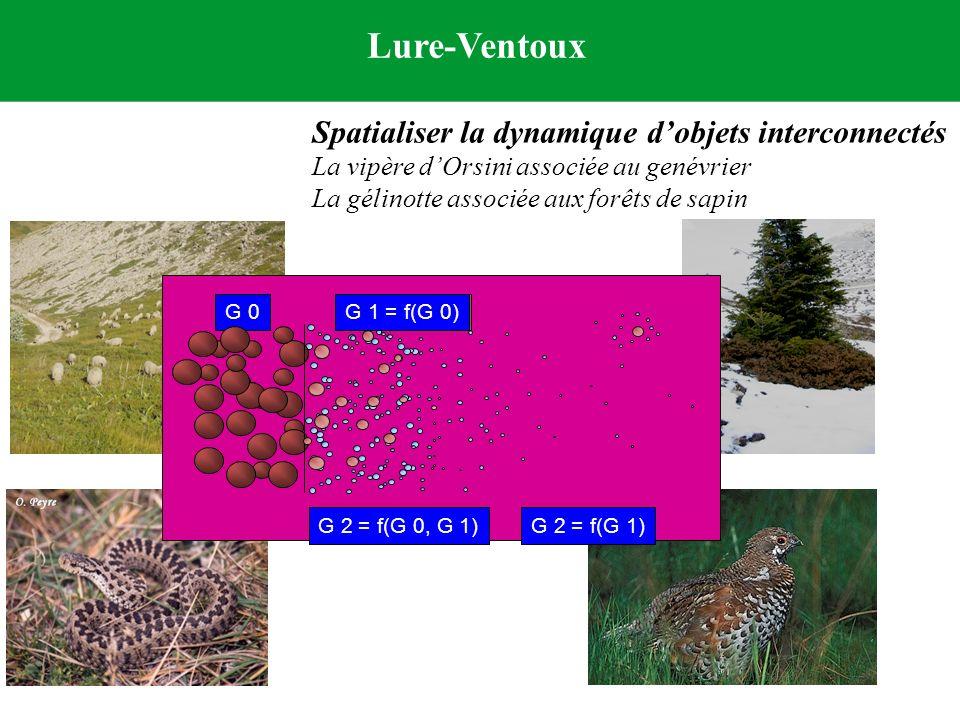 Lure-Ventoux Spatialiser la dynamique d'objets interconnectés