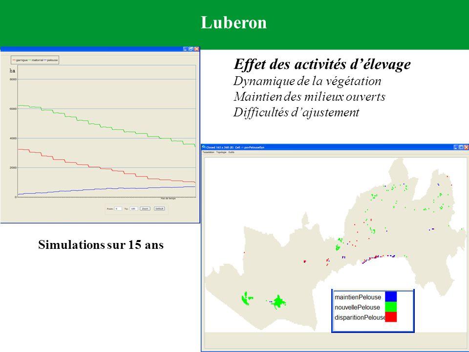 Luberon Effet des activités d'élevage Dynamique de la végétation