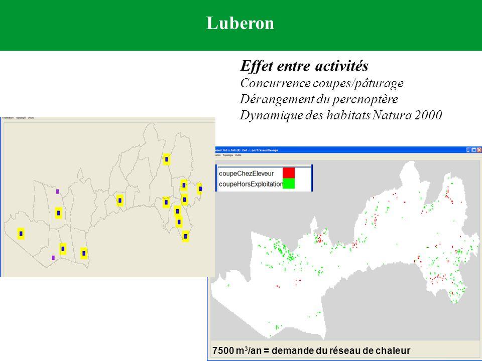 Luberon Effet entre activités Concurrence coupes/pâturage