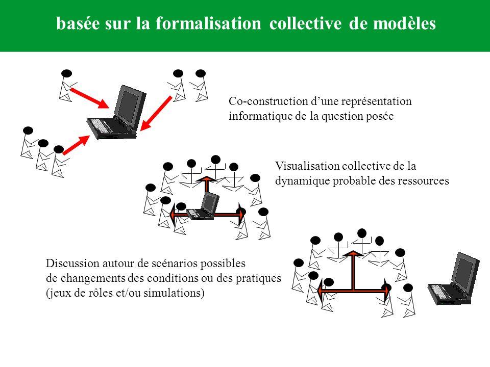 basée sur la formalisation collective de modèles