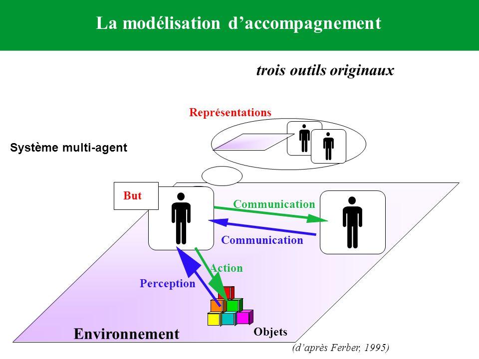 La modélisation d'accompagnement trois outils originaux