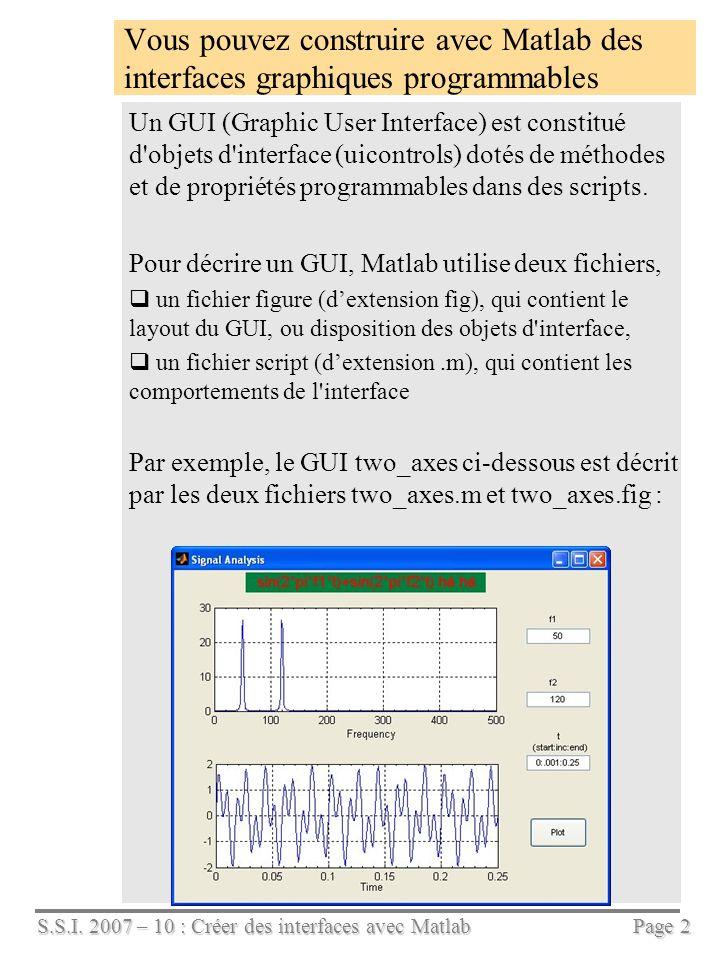 Vous pouvez construire avec Matlab des interfaces graphiques programmables