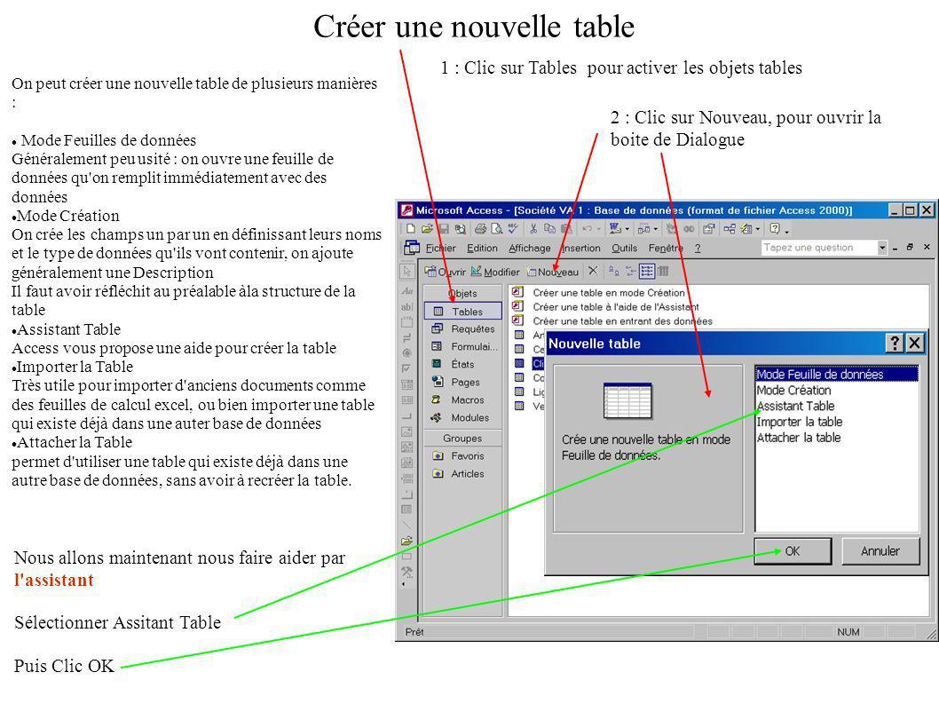 Créer une nouvelle table