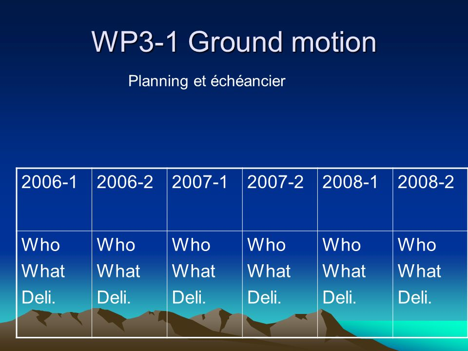 WP3-1 Ground motion 2006-1 2006-2 2007-1 2007-2 2008-1 2008-2 Who What