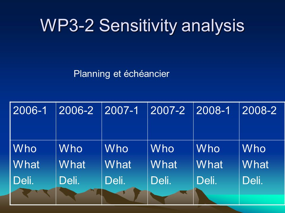 WP3-2 Sensitivity analysis