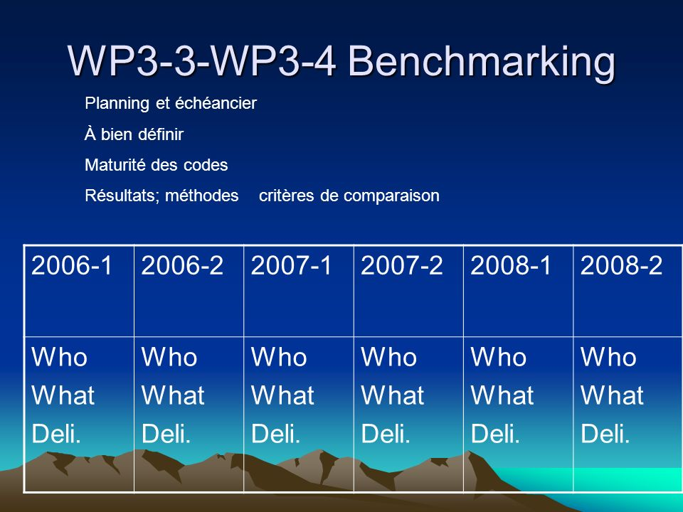 WP3-3-WP3-4 Benchmarking 2006-1 2006-2 2007-1 2007-2 2008-1 2008-2 Who