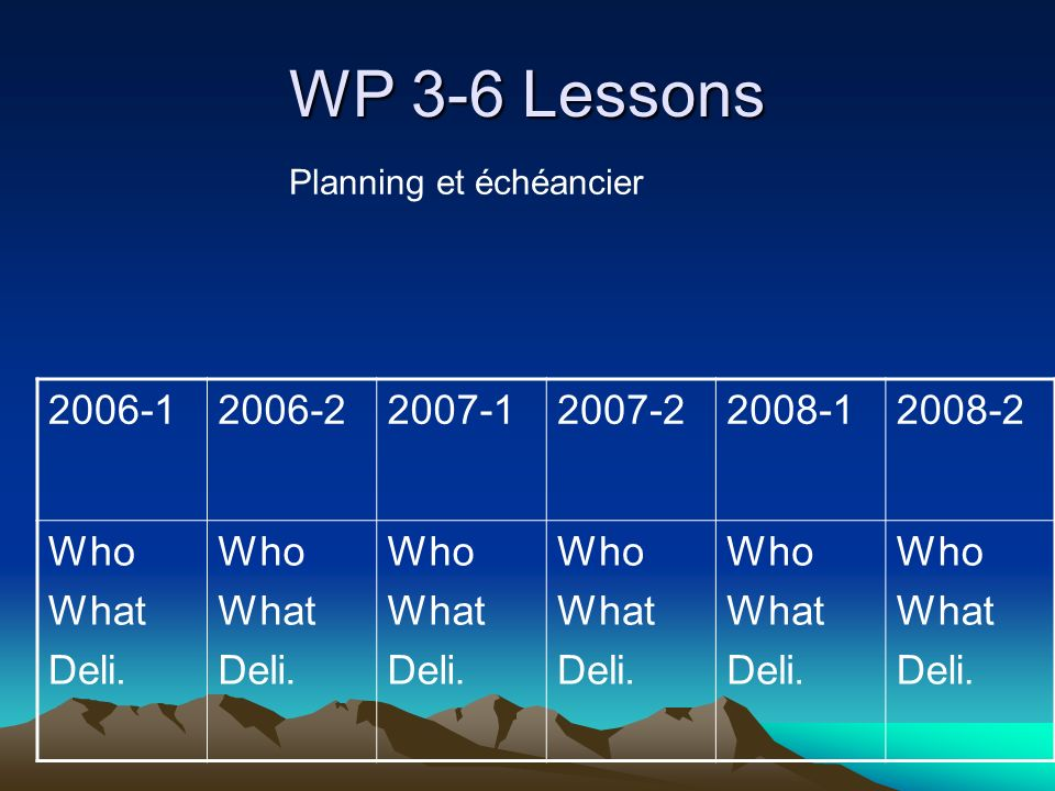WP 3-6 Lessons 2006-1 2006-2 2007-1 2007-2 2008-1 2008-2 Who What