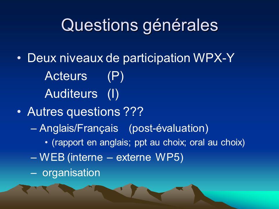 Questions générales Deux niveaux de participation WPX-Y Acteurs (P)