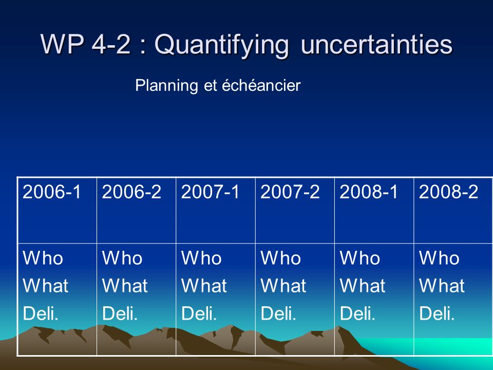 WP 4-2 : Quantifying uncertainties