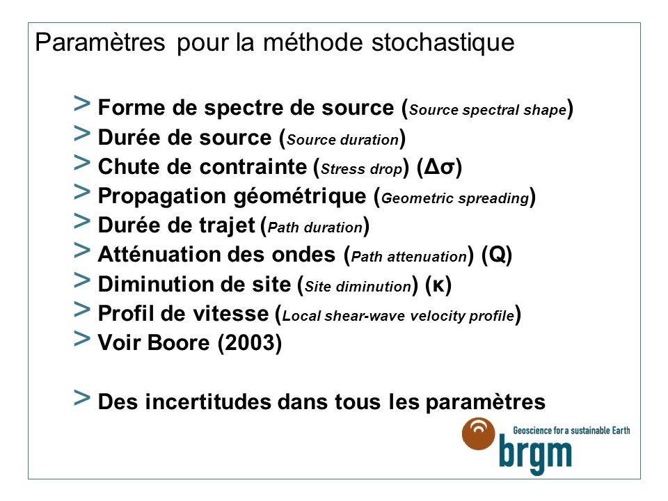 Paramètres pour la méthode stochastique