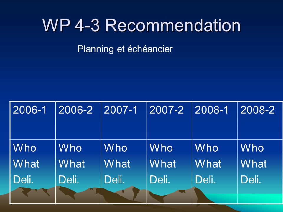 WP 4-3 Recommendation 2006-1 2006-2 2007-1 2007-2 2008-1 2008-2 Who