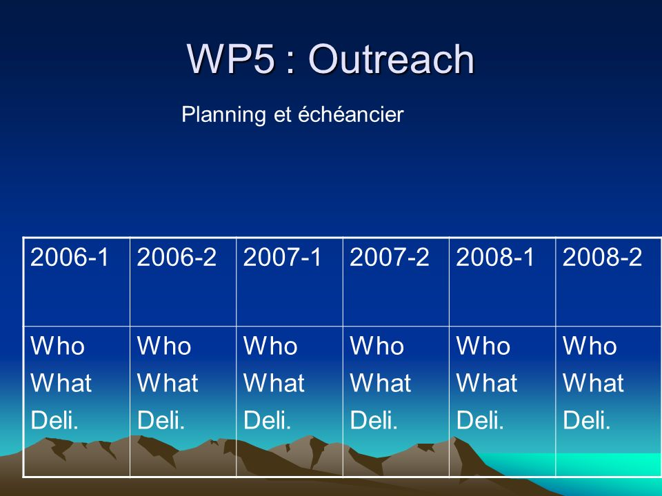 WP5 : Outreach 2006-1 2006-2 2007-1 2007-2 2008-1 2008-2 Who What
