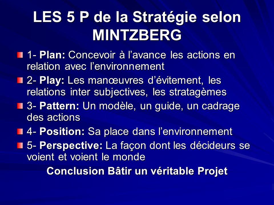 LES 5 P de la Stratégie selon MINTZBERG