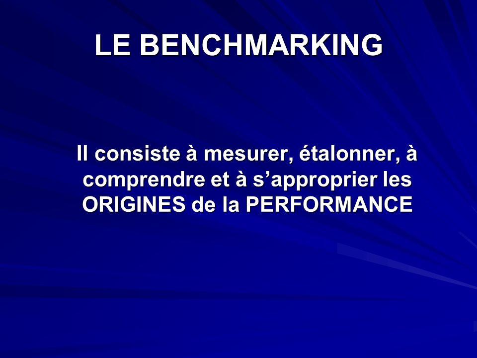 LE BENCHMARKING Il consiste à mesurer, étalonner, à comprendre et à s'approprier les ORIGINES de la PERFORMANCE.
